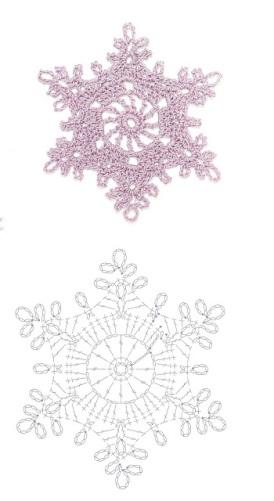 flocons de neige au crochet